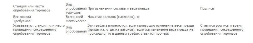 spravka_vu