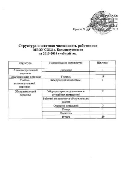 Spravka_o_chislennosti_rabotnokov