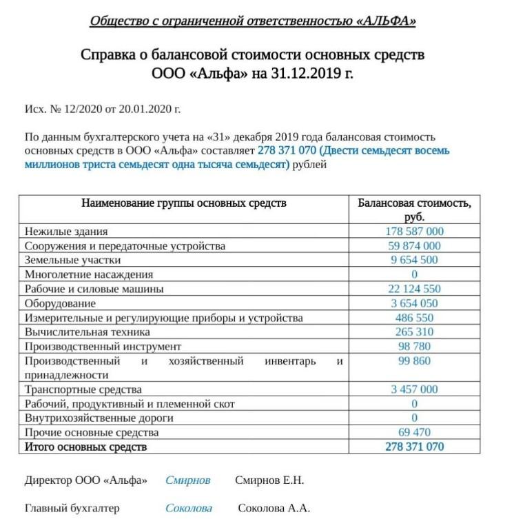 Spravka_o_stoimosti_predpriyatiya_obrazec